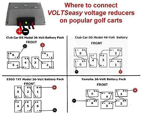 TecScan VOLTSeasy Golf Cart Voltage Reducer for 36v & 48v 20 amp 240 on