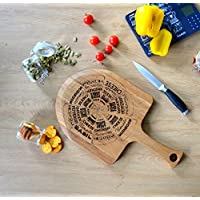 Unique Gift Cutting Board Pizza Personalized Custom Chopping board Kitchen House Warming New Home Chef gift for Brother Sister Friend Mom Housewarming gift for new home by Enjoy The Wood