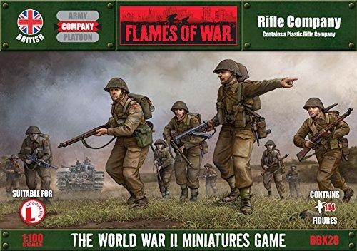 Rifle Company SW (Best Gun In Battlefront)