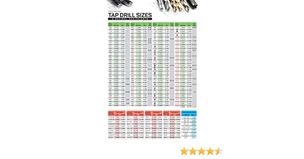 Inch /& Metric Tap Drill Sizes Magnetic Chart for CNC Shop Garage Toolbox
