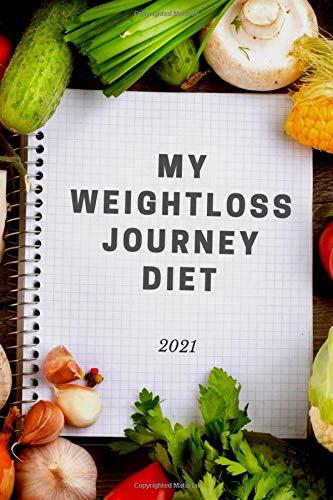 diete 2021