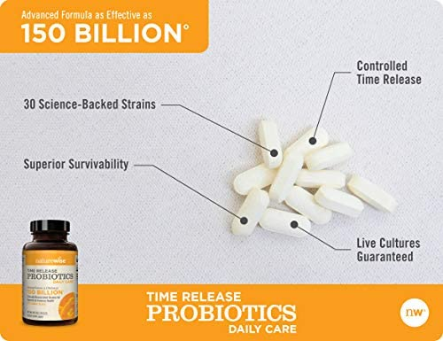NatureWise Daily Probiotics for Women and Men   Time-Release, Comparable to 150 Billion CFU   Delivers 15x More Live Cultures to Intestines for Digestion & Immune Support [2 Month Supply - 60 Caplets] 4
