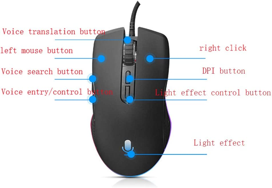 CHUSHENG Intelligent Voice Mouse Dual Mode Wireless and Wired Voice Control Typing Mouse Without Keyboard Typing Operation Multi-Function System Support XP//WIN7//8//10