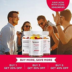 iRestore Hair Vitamin Gummies - Biotin, Coconut Oil, Vitamins C/E, Turmeric - Vegan, Gluten Free, Natural Flavors - Hair Growth, Skin & Nails Gummy Bear Supplements - Hair Loss Products - Men & Women