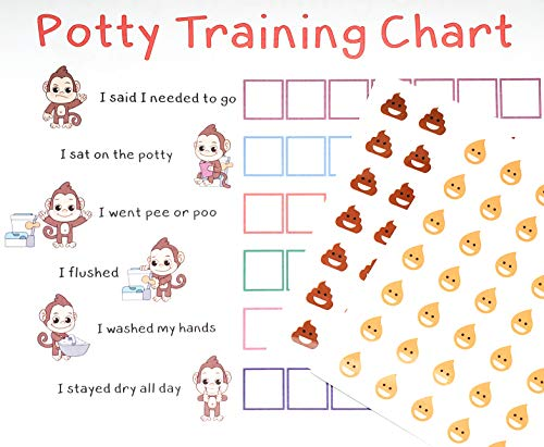 (Potty Training Sticker Chart Reward- Monkey Design for Toddler Girls and Boys, Toilet Seat Motivational Weekly Progress Gift with 50 Poop Pee Sticker Sheets for Children)