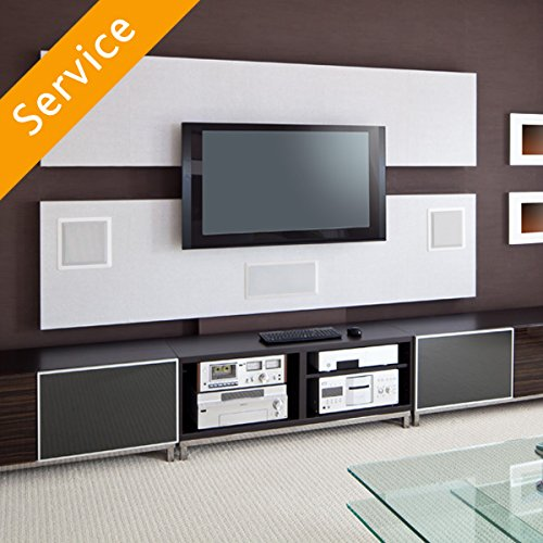(Setup of Home Theater System)