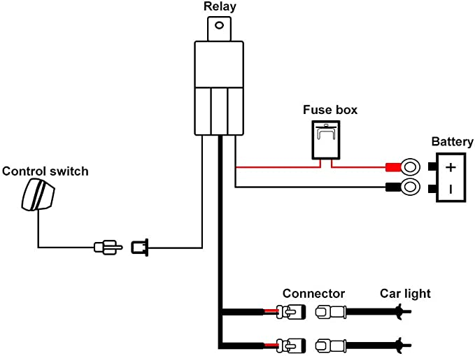 Amazon.com: Liteway One-To-Two Universal LED Light Bar Wiring Harness Kits  24V/40A Relay ON-OFF Blue Laser Rocker Switch Weatherproof(2 Lead 6.5ft):  Automotive   Two Light Wiring Diagram Relay On      Amazon.com
