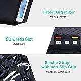 BAGSMART Electronic Organizer Slim and Electronic