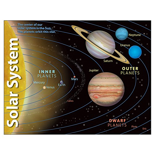 nc. Solar System Learning Chart, 17