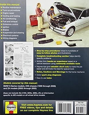 BMW 3-Series/Z4 (99-05) (Includes 2006 325ci/330ci Coupe