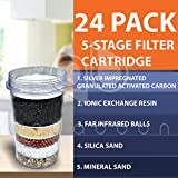 24-PACK of 5-Stage Replacement Mineral Filter Cartridge for Zen Countertop & Water Cooler Filtration Systems