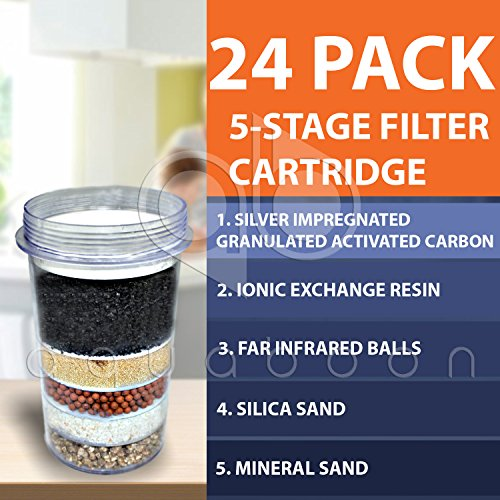 24-PACK of 5-Stage Replacement Mineral Filter Cartridge for Zen Countertop & Water Cooler Filtration Systems by Aquaboon