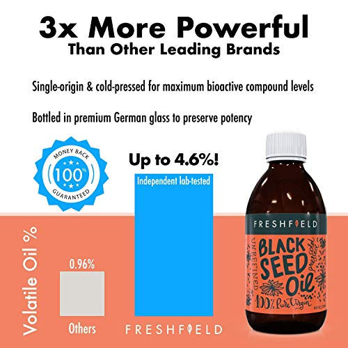Freshfield Black Seed Oil: Cold Pressed | Ultra Strength (Black Cumin Seed Oil, Nigella Sativa) 1.6%+ Thymoquinone | One of The Most Amazing Herbs! Premium, Pure and 100% Natural. 8.5 oz Glass Bottle by Freshfield Naturals (Image #7)