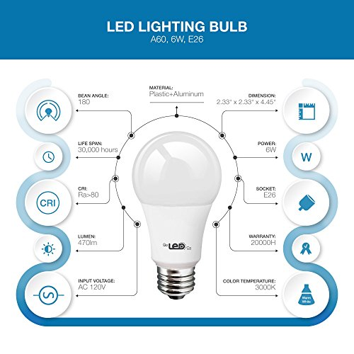 LED Light Bulbs for Home 60 watt Equivalent 6 Watt lights E26 Brightest Bulb Energy Saver Soft Warm White Lighting 3000K 470 Lumens 2 Year Warranty 6-Pack