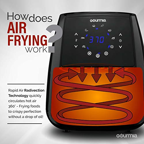 Gourmia Qt Digital Air Fryer Oil-Free Healthy Cooking 8 Modes | Basket | Free Included