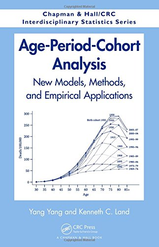 Apc Panel - Age-Period-Cohort Analysis: New Models, Methods, and Empirical Applications (Chapman & Hall/CRC Interdisciplinary Statistics)