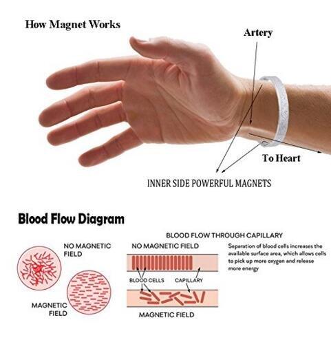 fishhook Celtic Knot Triskelion Sprial Symbol Stainless Steel Health Care Magnetic Bangle Bracelet