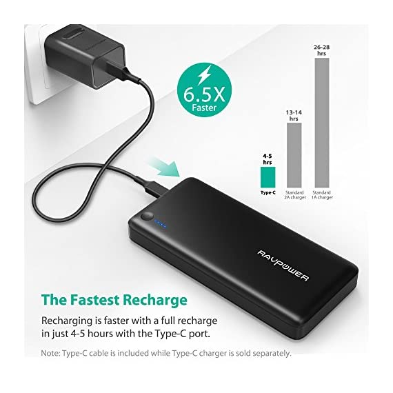 Portable Charger RAVPower 26800mAh 30W PD USB C Power Bank High-Capacity Power Delivery External Battery Pack with Fast… 2 【Large Capacity】:The massive 26800mAh battery capacity provides more than 4 charges for iPhone 11 Pro Max, 6 full chargers for Samsung S20, 7 full charges for Huawei P40, one and a half charges for iPad Pro; fully compatible with iPhone 11/12/12Mini/12 Pro/12Max Pro/XS / XS Max / XR, Samsung Galaxy S20/S10/S9/S8/S7 and other USB devices. 【Massive 30W Type-C Output】: Deliver a 30W high-speed charge to phones, tablets, laptops, and more via the two iSmart ports; recharge the 26800mAh battery through the Type-C port in just 4-5 hours (compared to the standard 14 hours). 【Multiple Outputs】:The Type-C output reaches up to 30W that matches the original AC MacBook charger, so you can charge all devices including a MacBook in no time; additional two 2.4A iSmart ports support more devices charging at the same time.