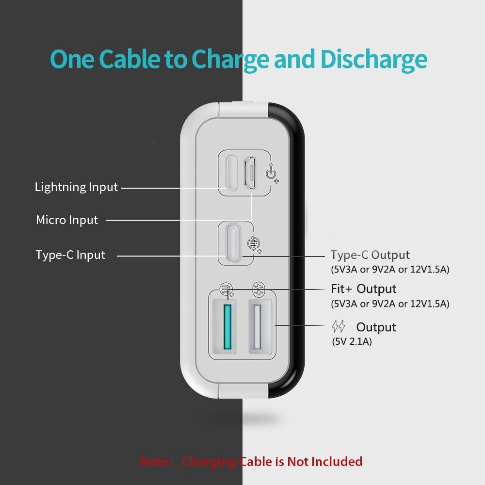 Not Support Quick Charge on S9 S10 Samsung S8 ROMOSS 20000mAh Type-C PD 18W Fast Charge Portable Charger LT20PS+ 3 Outputs /& 3 Inputs Power Bank Compatible with iPhone Xs Max iPhone 11
