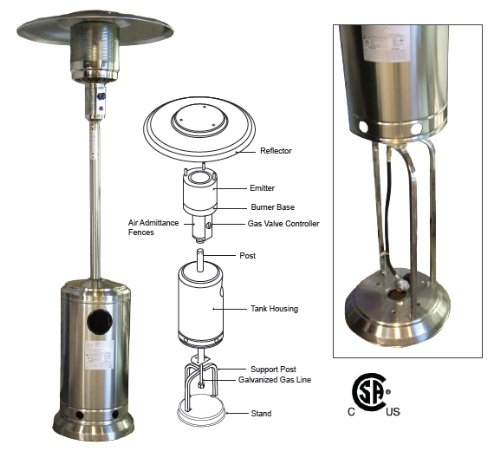 Omcan 23578 Commercial HMXD-B Patio Heater Review