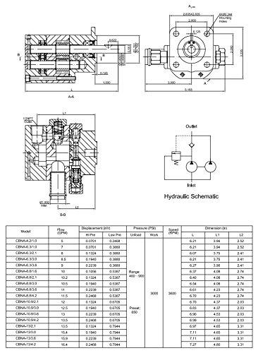 BAILEY INTERNATIONAL 250092 2 Stage 11 GPM Hydra Pump