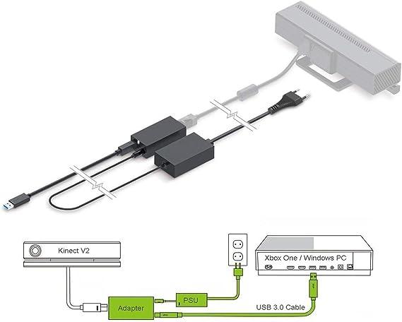 PeakLead [Edición Mejorada] Adaptador Kinect, Adapter USB 3.0 Que Conecta el Sensor Kinect V2 con Xbox One S, Xbox One X y Windows 8, 8.1, 10 PC, Fuente de alimentación del EU