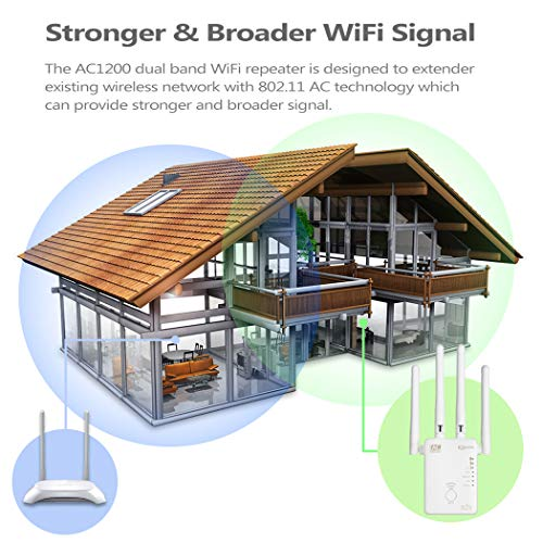 Qoosea WiFi Extender Repeater/AP / Router AC1200 Dual Band Wireless Signal Range Booster with 4 External 3dBi Antennas Compatible with Smart Home & Alexa Devices, White by Bobstore (Image #3)