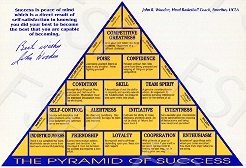 John Wooden Autograph Replica Poster Print - UCLA - Pyramid of - Poster Autograph