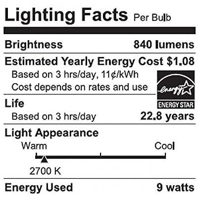 Philips Hue White Single LED Bulb Works with Amazon Alexa