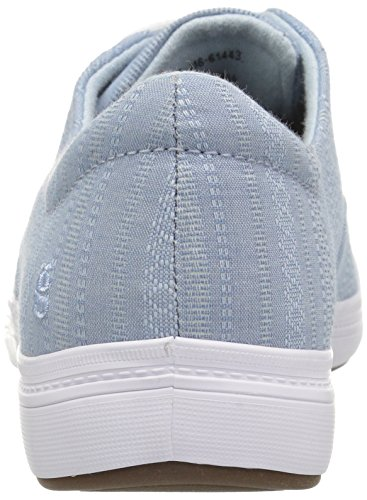 Women's Blue Janey Grasshoppers Denim Twill Faded Sneakers II Keds q74x5nFC7