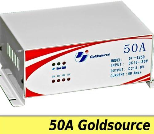 Solarregler, Laderegler 50A - bis 600W Modulleistung
