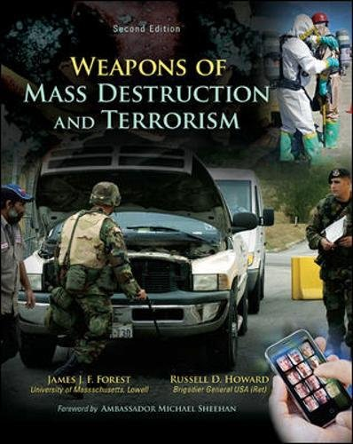 Top 4 recommendation weapons of mass destruction and terrorism 2019