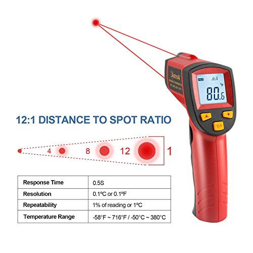 AstroAI Digital Laser Infrared Thermometer, 380 Non-contact Temperature Gun with Range of -58℉~716℉ (-50℃~380℃), Red by AstroAI (Image #4)