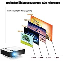 WiFi Wireless Projector (Warranty Included), Support HD 1080P Video, ERISAN Updated Full Color Max 130\