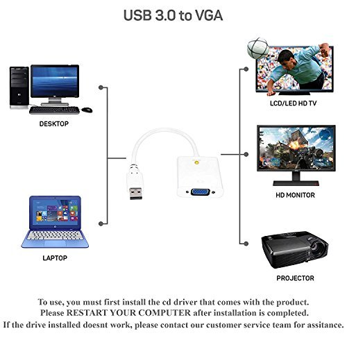 USB to VGA Video Graphics Adapter, Superior HD USB 3.0 to VGA Adapter External Video Card Multiple Display Up to 1920x1080 for Win 7 8 10 (White) by Qable Powerz(TM)