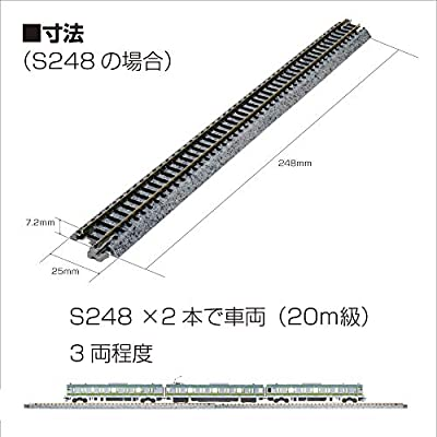 Kato USA Model Train Products Unitrack, 216mm (8 9/16
