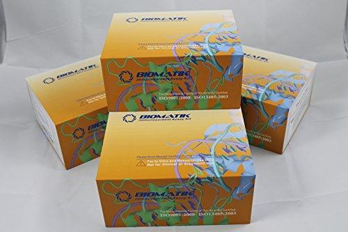 Elisa Kit For Taste Receptor Type 2 Member 38  Tas2r38