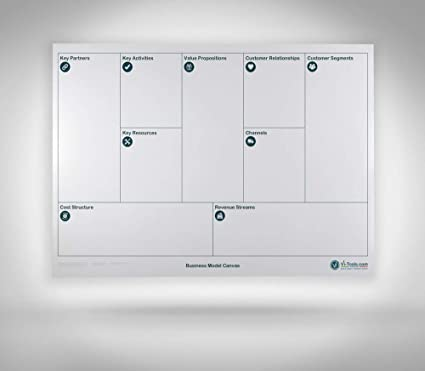 Vi-Board Business Model Canvas/ Whiteboard: Enrollable, a ...