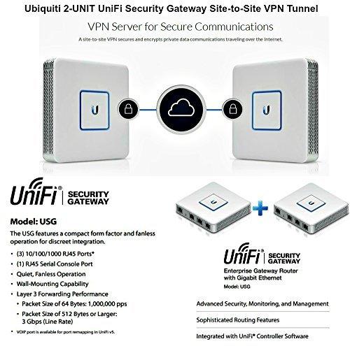 Ubiquiti 2-UNIT USG UniFi Security Gateway Enterprise Site-to-Site VPN ()