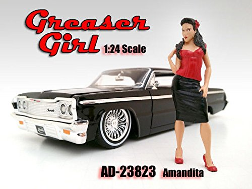 [GREASER GIRL AMANDITA FIGURE FOR 1:24 SCALE MODEL CARS AMERICAN DIORAMA 23823] (Greaser Outfit)
