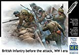 (US) Master Box Models 1/35 British Infantry Before The Attack WWI Era with Mini-Diorama Trench 5 Figure Set