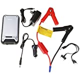 PowerAll PBJS12000AE Water Resistant Portable Lithium Jump Starter (IP65) by PowerAll