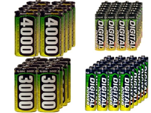 24 AA (2600 mAh) + 24 AAA (1200 mAh) + 8 C (3000 mAh) + 8 D (4000 mAh) NiMH AccuPower Batteries by AccuPower