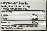 Fit-Miss-BCAA-312-30-Serve-Supplement