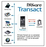 Payware Transact Premier (Includes Store & Forward, Report, Settlement, Terminal and BIN Management)
