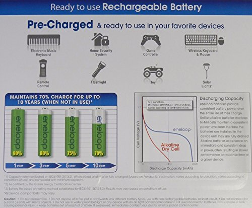 Panasonic-BK-4MCA12BCA-eneloop-AAA-2100-Cycle-Ni-MH-Pre-Charged-Rechargeable-Batteries-Pack-12