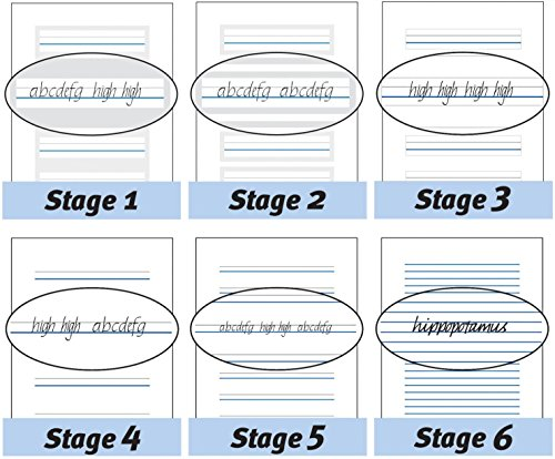Therapro Stage Write Raised Line Paper Assortment, 10 Sheets of Each Stage
