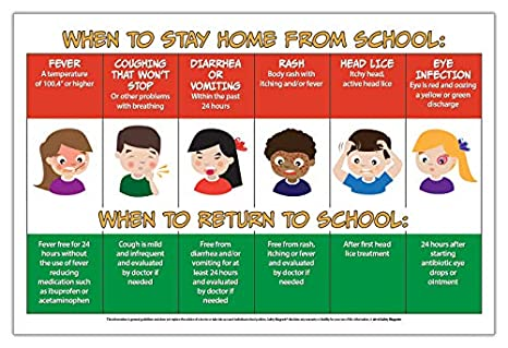 image relating to Cpr Posters Free Printable referred to as The moment Ill Youngsters Need to Keep on being Dwelling towards College Poster - 12 inside of x 18 inside Laminated