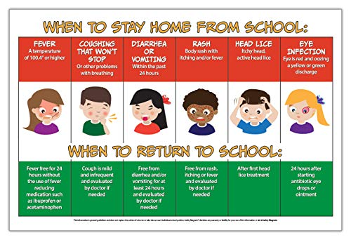 When Sick Kids Should Stay Home from School Poster - 12 in x 18 in Laminated (School Nurse Supplies)