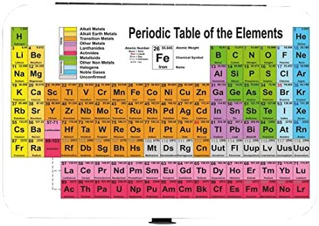 Cortaúñas 7 piezas Juego de manicura y pedicura Tabla periódica Kit de aseo de uñas de acero inoxidable,Tabla de elementos coloridos de Science Freak Chemistry Lovers para una imagen de aprendizaje di: